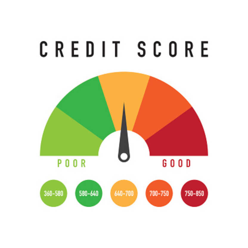 foto de The Do's [and Don'ts] of Credit Score Repair: What You Really… | DECU